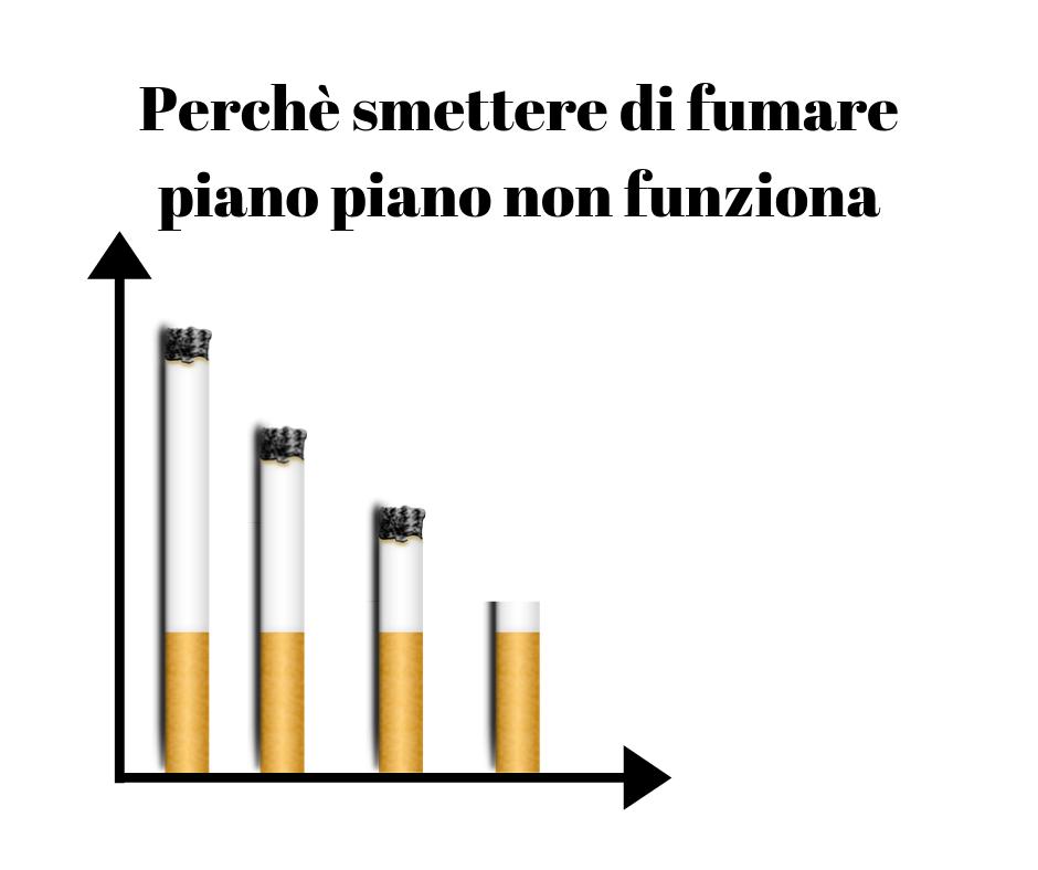 Smettere di fumare poco alla volta